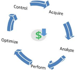 energy optimization services